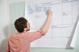 Wie baue ich (m)ein Geschäftsmodell? – Das Lean Startup (Webinar)